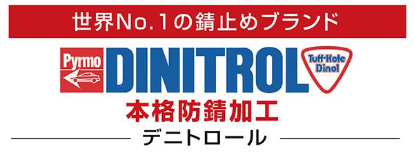 世界NO.1の錆止めブランド デニトロール