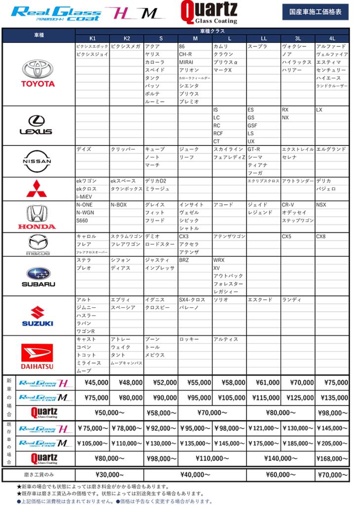 国産車施工価格表